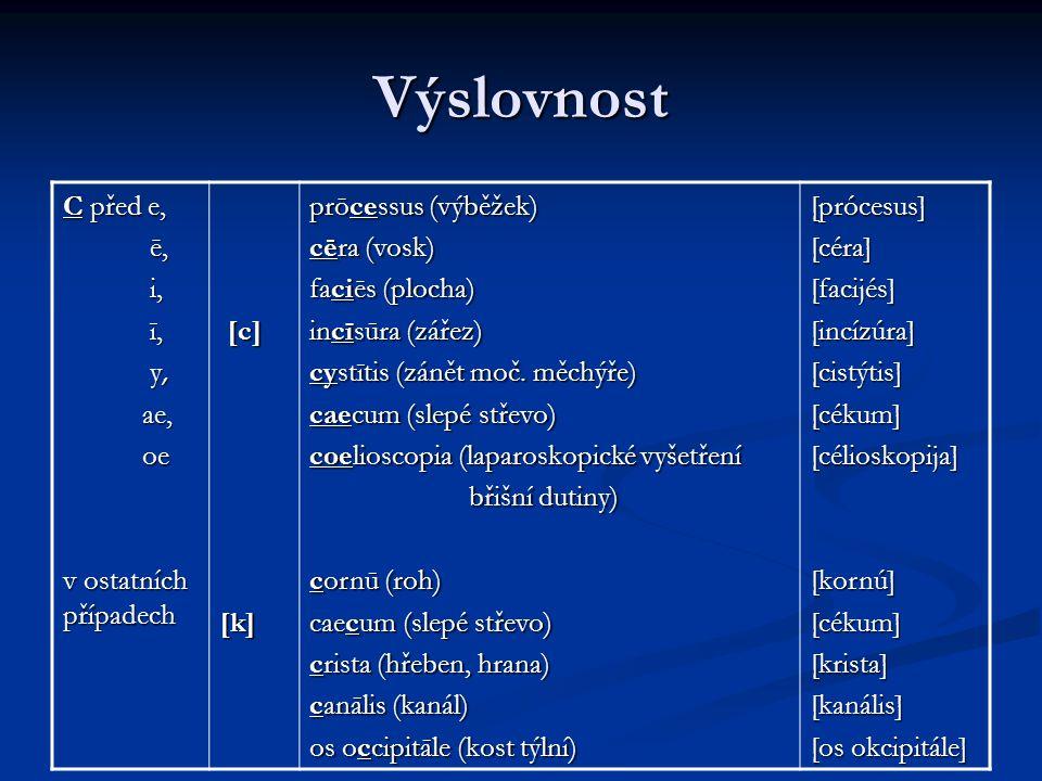 Výslovnost C před e, ē, i, ī, y, ae, oe v ostatních případech [c] [k]